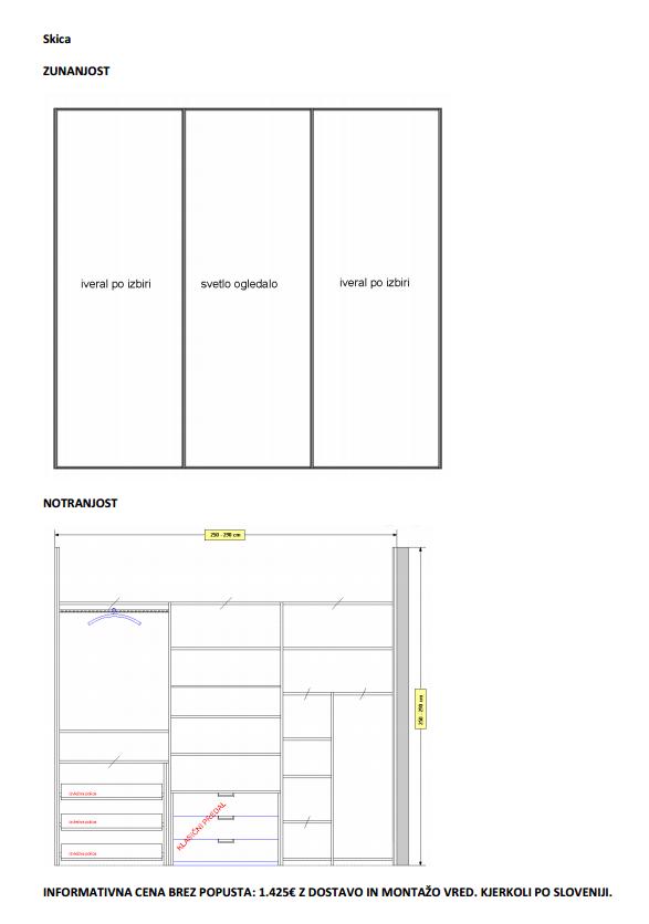 Cena vgradne omare