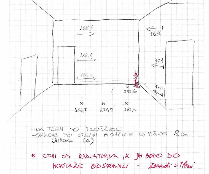 mere prostora za vgradno omaro v predsobi