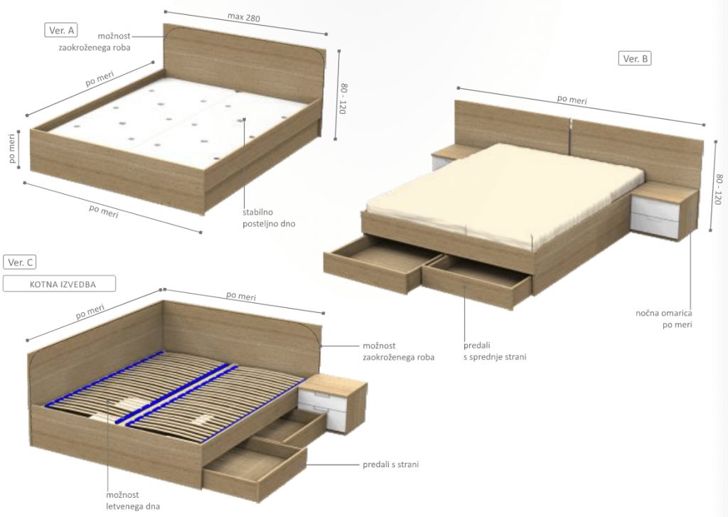 možnosti-posteljnih-okvvirjev-s-predali